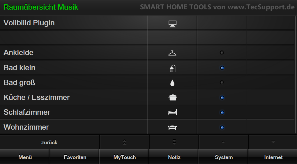 Gira QuadClient Template / Funktionsvorlage von www.TecSupport.de SMART HOME TOOLS KNX - Navigation mit Status. Tutorials